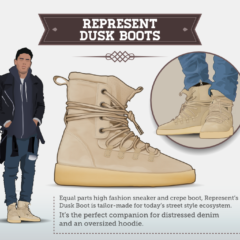 Men's Boots, a Visual Guide!